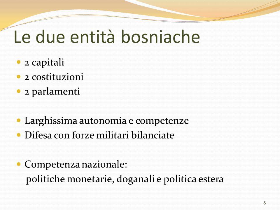 Le due entità bosniache 2 capitali 2 costituzioni 2 parlamenti Larghissima autonomia e competenze Difesa con forze militari bilanciate Competenza nazi