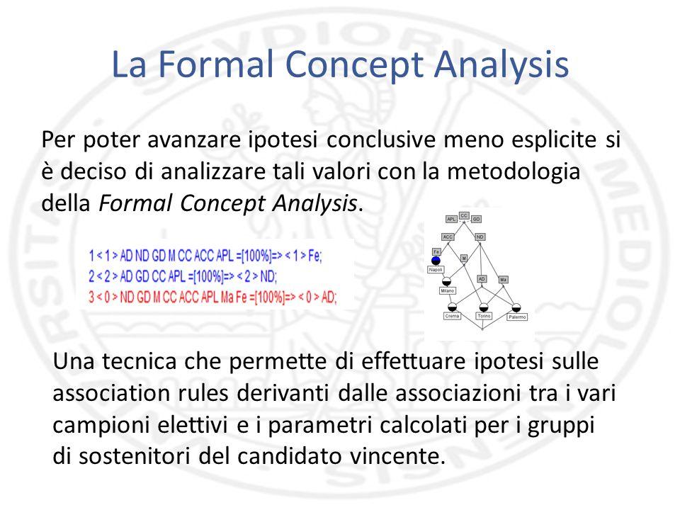 La Formal Concept Analysis Per poter avanzare ipotesi conclusive meno esplicite si è deciso di analizzare tali valori con la metodologia della Formal Concept Analysis.