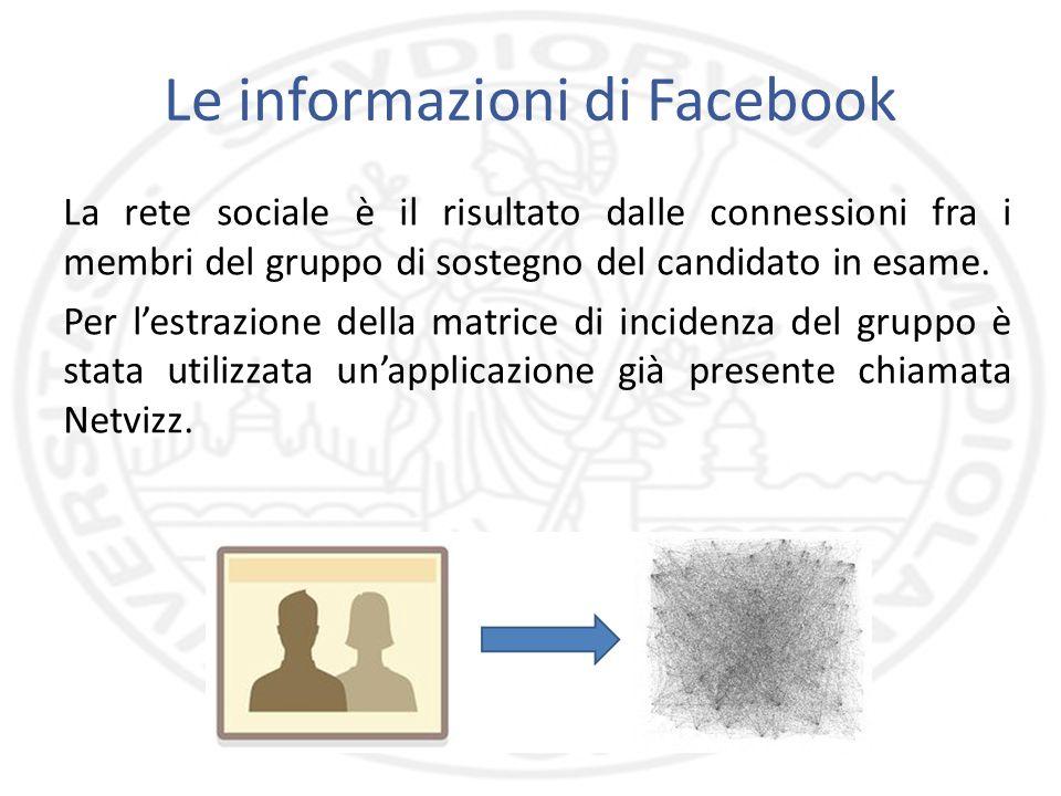 Le informazioni di Facebook La rete sociale è il risultato dalle connessioni fra i membri del gruppo di sostegno del candidato in esame. Per lestrazio