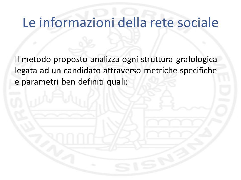 Le informazioni della rete sociale Il metodo proposto analizza ogni struttura grafologica legata ad un candidato attraverso metriche specifiche e parametri ben definiti quali:
