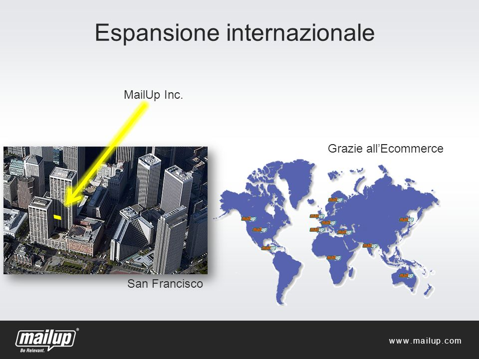 Espansione internazionale San Francisco MailUp Inc. Grazie allEcommerce www.mailup.com