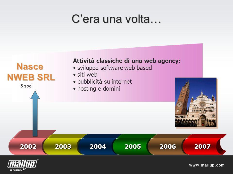 Cera una volta… Nasce NWEB SRL 2002 20032004200520062007 Attività classiche di una web agency: sviluppo software web based siti web pubblicità su internet hosting e domini 5 soci www.mailup.com