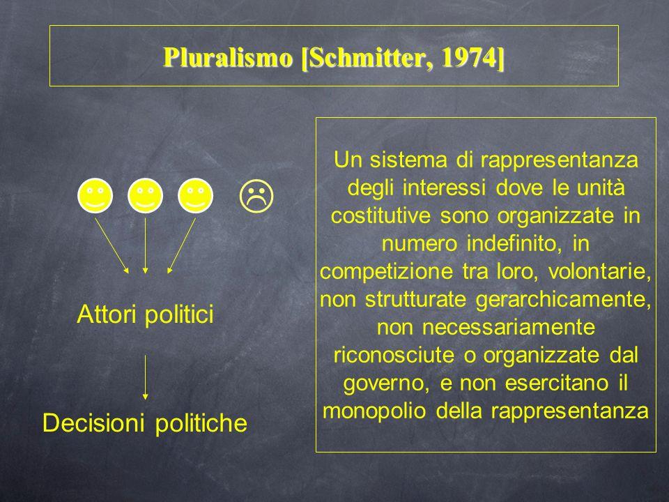 Pluralismo [Schmitter, 1974] Un sistema di rappresentanza degli interessi dove le unità costitutive sono organizzate in numero indefinito, in competiz