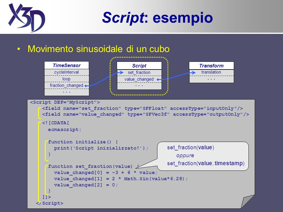 Script: esempio Movimento sinusoidale di un cubo TimeSensor cycleInterval loop · · · fraction_changed Script set_fraction value_changed · · · Transform · · · translation <![CDATA[ ecmascript: function initialize() { print(Script inizializzato!); } function set_fraction(value) { value_changed[0] = -3 + 6 * value; value_changed[1] = 2 * Math.Sin(value*6.28); value_changed[2] = 0; } ]]> set_fraction(value) oppure set_fraction(value, timestamp)