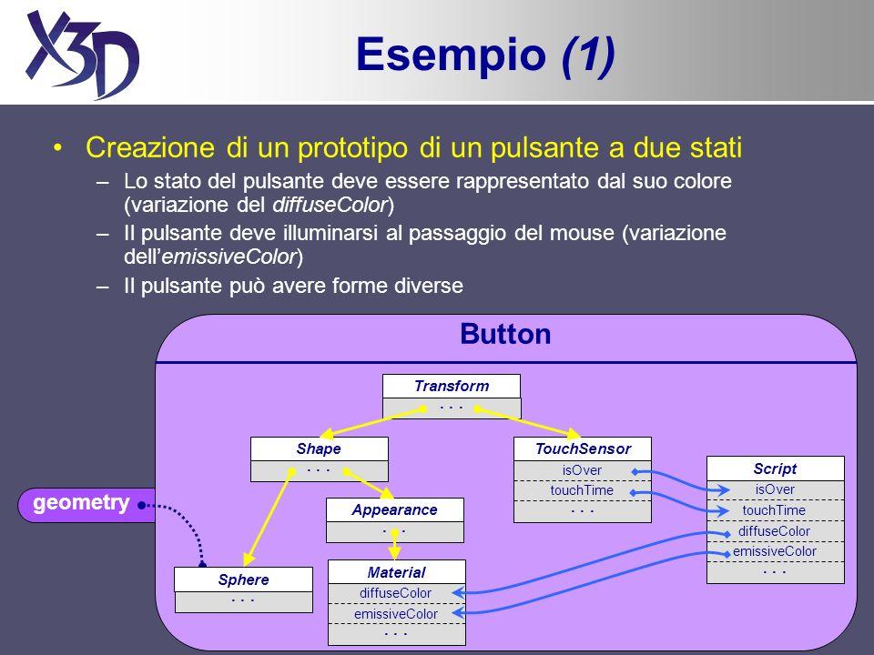 Button geometry Esempio (1) Creazione di un prototipo di un pulsante a due stati –Lo stato del pulsante deve essere rappresentato dal suo colore (vari