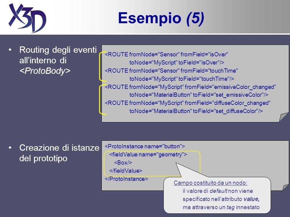 Esempio (5) Creazione di istanze del prototipo Campo costituito da un nodo: il valore di default non viene specificato nellattributo value, ma attrave