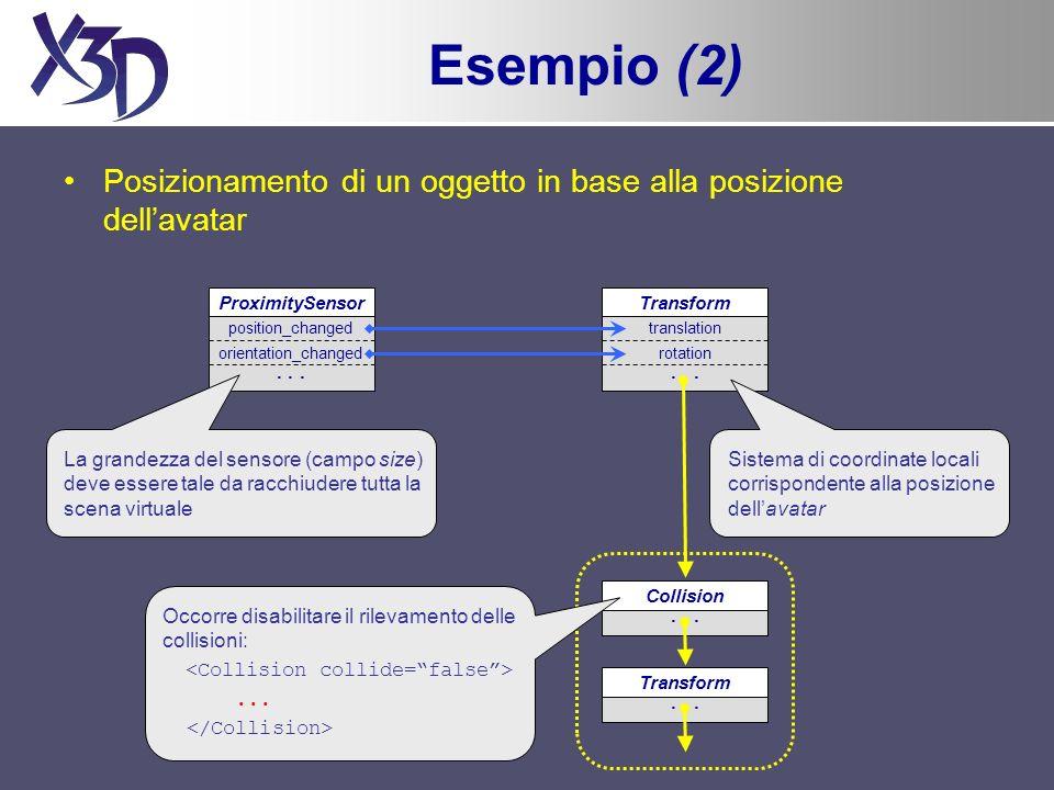 Esempio (2) Posizionamento di un oggetto in base alla posizione dellavatar ProximitySensor position_changed orientation_changed · · · Transform transl