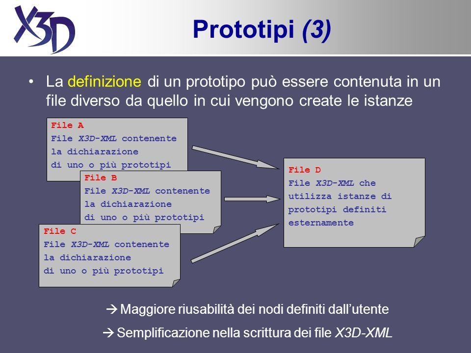 ExternProtoDeclare La dichiarazione di un prototipo definito esternamente avviene attraverso il tag ExternProtoDeclare Nome utilizzato localmente per la creazione di istanze del prototipo Indirizzo del file in cui è definito il prototipo + nome del prototipo: nomeFile#nomePrototipo FileA.x3d Esempio............