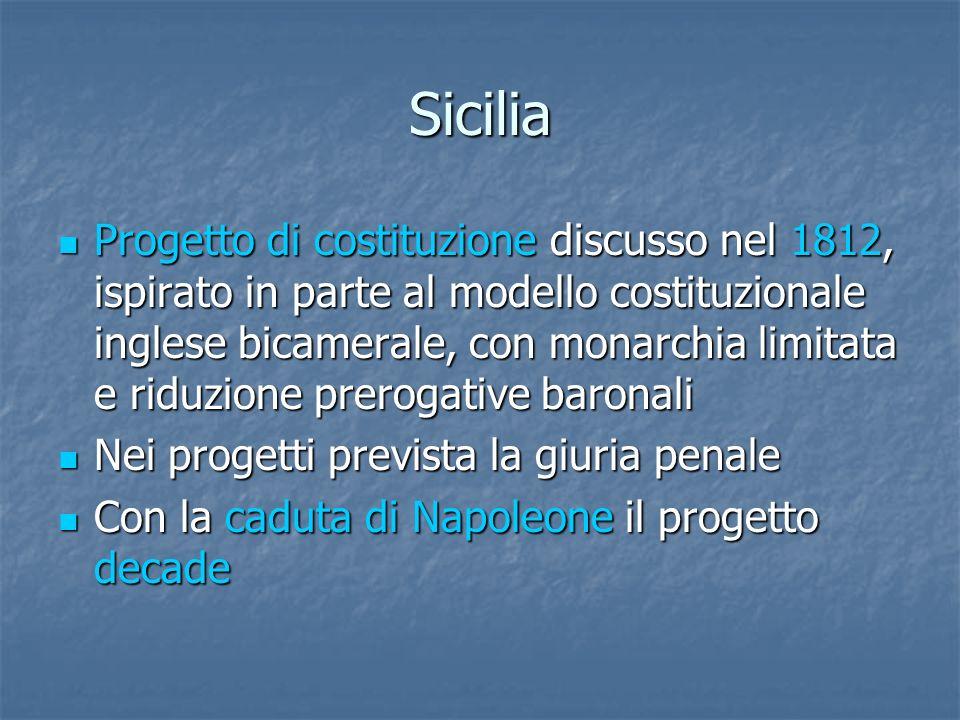Sicilia Progetto di costituzione discusso nel 1812, ispirato in parte al modello costituzionale inglese bicamerale, con monarchia limitata e riduzione