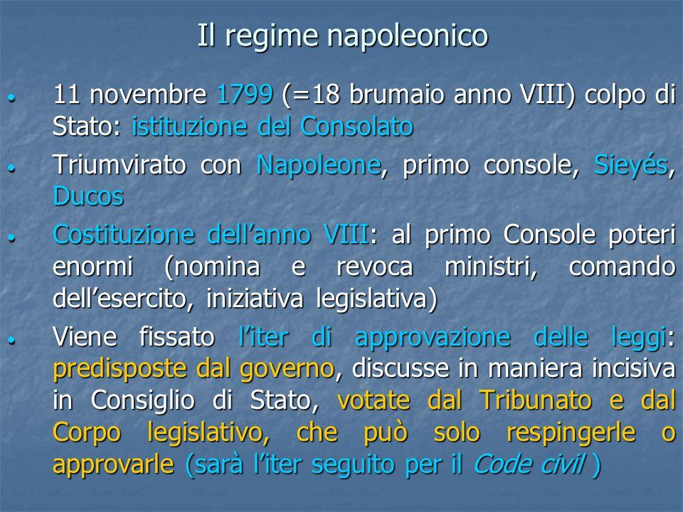 11 novembre 1799 (=18 brumaio anno VIII) colpo di Stato: istituzione del Consolato 11 novembre 1799 (=18 brumaio anno VIII) colpo di Stato: istituzion