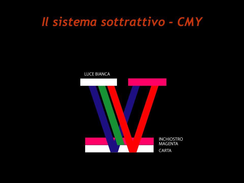 Il sistema sottrattivo - CMY