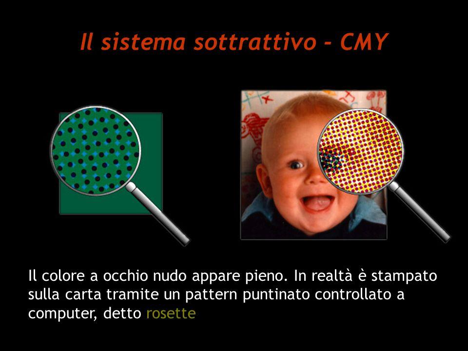 Il sistema sottrattivo - CMY Il colore a occhio nudo appare pieno. In realtà è stampato sulla carta tramite un pattern puntinato controllato a compute