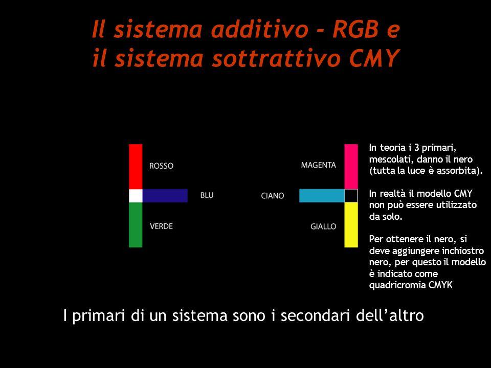 Il sistema additivo - RGB e il sistema sottrattivo CMY I primari di un sistema sono i secondari dellaltro In teoria i 3 primari, mescolati, danno il n