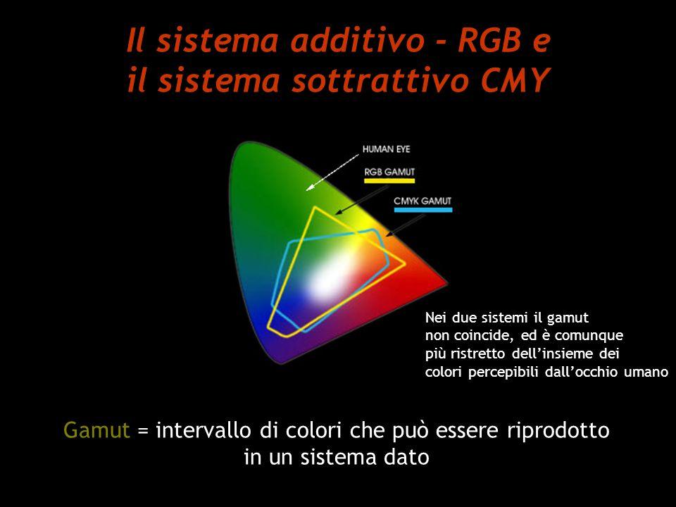 Il sistema additivo - RGB e il sistema sottrattivo CMY Gamut = intervallo di colori che può essere riprodotto in un sistema dato Nei due sistemi il ga