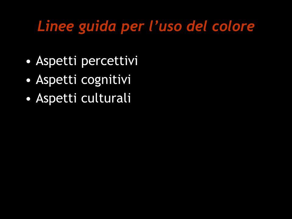 Linee guida per luso del colore Aspetti percettivi Aspetti cognitivi Aspetti culturali