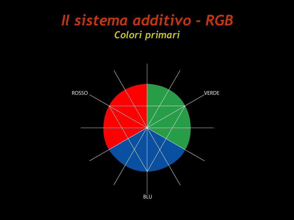 Il sistema additivo - RGB Colori primari