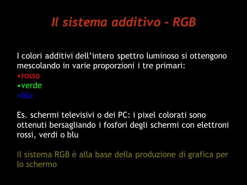 Il sistema additivo - RGB Qualunque altro colore additivo dello spettro si ottiene da una qualunque mescolanza di due colori primari mixati otticamente in due modi: attraverso la loro vicinanza fisica presentandoli in rapida successione In entrambe i casi due colori sono percepiti come un colore solo Mescolando i tre primari si ottiene luce bianca