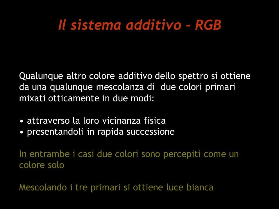 Il sistema additivo - RGB Qualunque altro colore additivo dello spettro si ottiene da una qualunque mescolanza di due colori primari mixati otticament