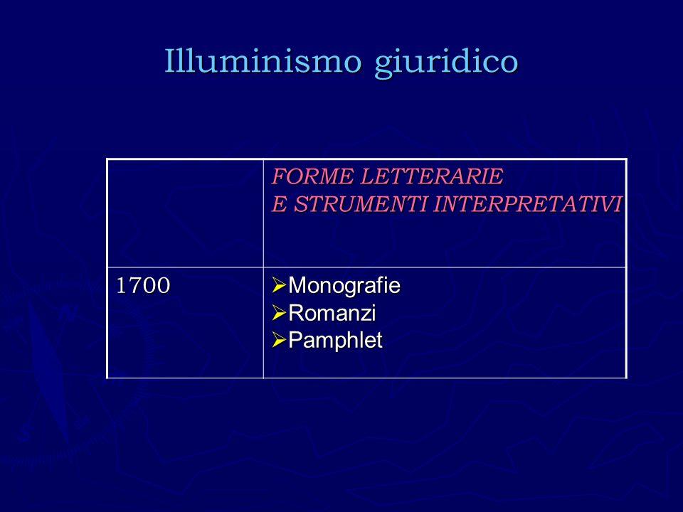 Illuminismo giuridico FORME LETTERARIE E STRUMENTI INTERPRETATIVI 1700 Monografie Monografie Romanzi Romanzi Pamphlet Pamphlet