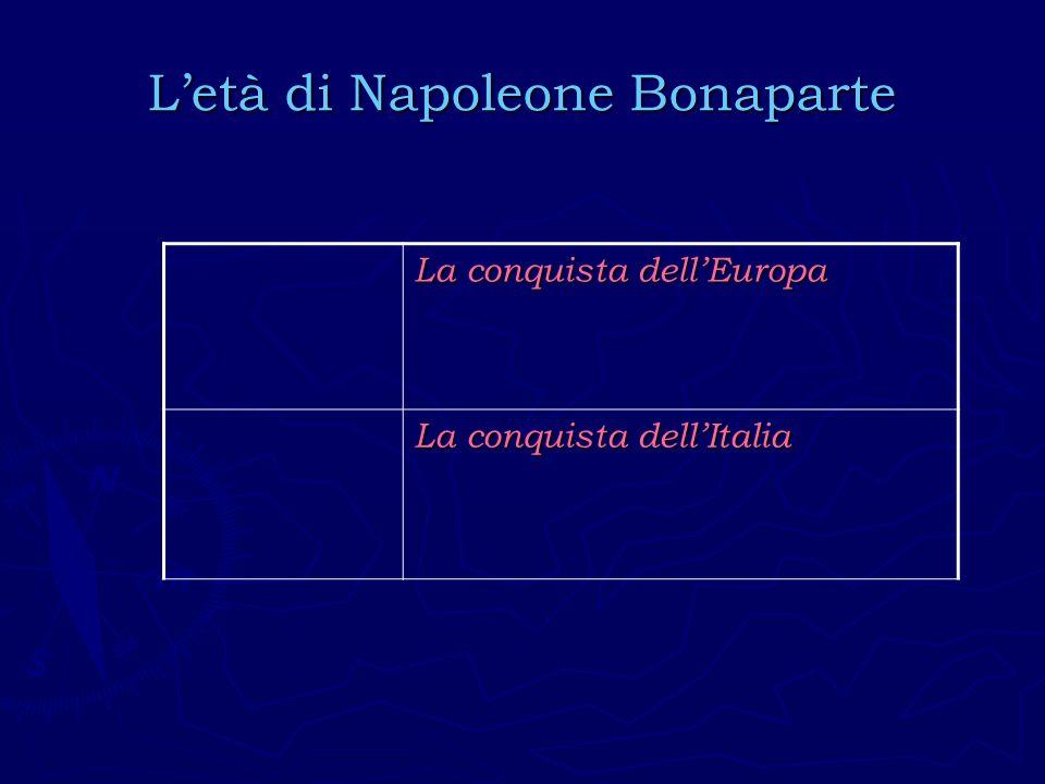 Letà di Napoleone Bonaparte La conquista dellEuropa La conquista dellItalia