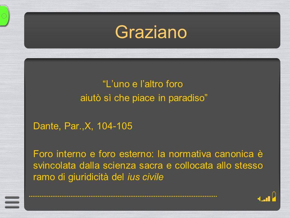 Graziano Luno e laltro foro aiutò sì che piace in paradiso Dante, Par.,X, 104-105 Foro interno e foro esterno: la normativa canonica è svincolata dalla scienza sacra e collocata allo stesso ramo di giuridicità del ius civile