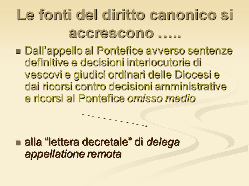 Le fonti del diritto canonico si accrescono ….. Dallappello al Pontefice avverso sentenze definitive e decisioni interlocutorie di vescovi e giudici o