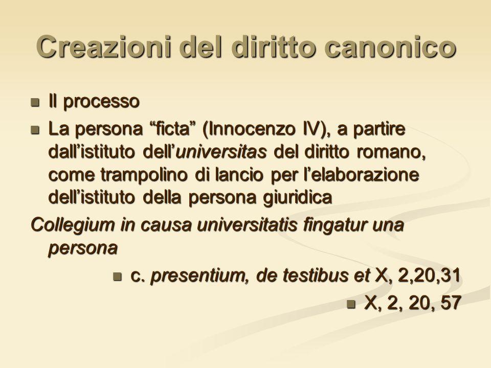 Creazioni del diritto canonico Il processo Il processo La persona ficta (Innocenzo IV), a partire dallistituto delluniversitas del diritto romano, com