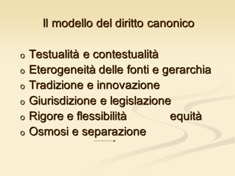 Il modello del diritto canonico o Testualità e contestualità o Eterogeneità delle fonti e gerarchia o Tradizione e innovazione o Giurisdizione e legis