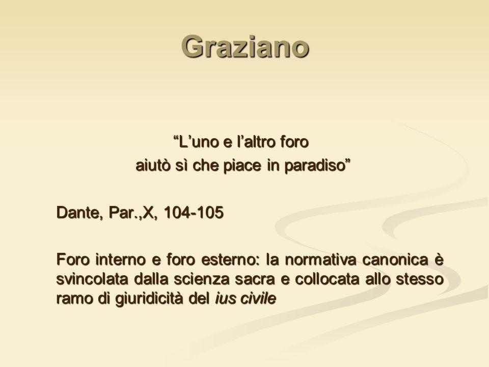 Graziano Luno e laltro foro aiutò sì che piace in paradiso aiutò sì che piace in paradiso Dante, Par.,X, 104-105 Foro interno e foro esterno: la norma