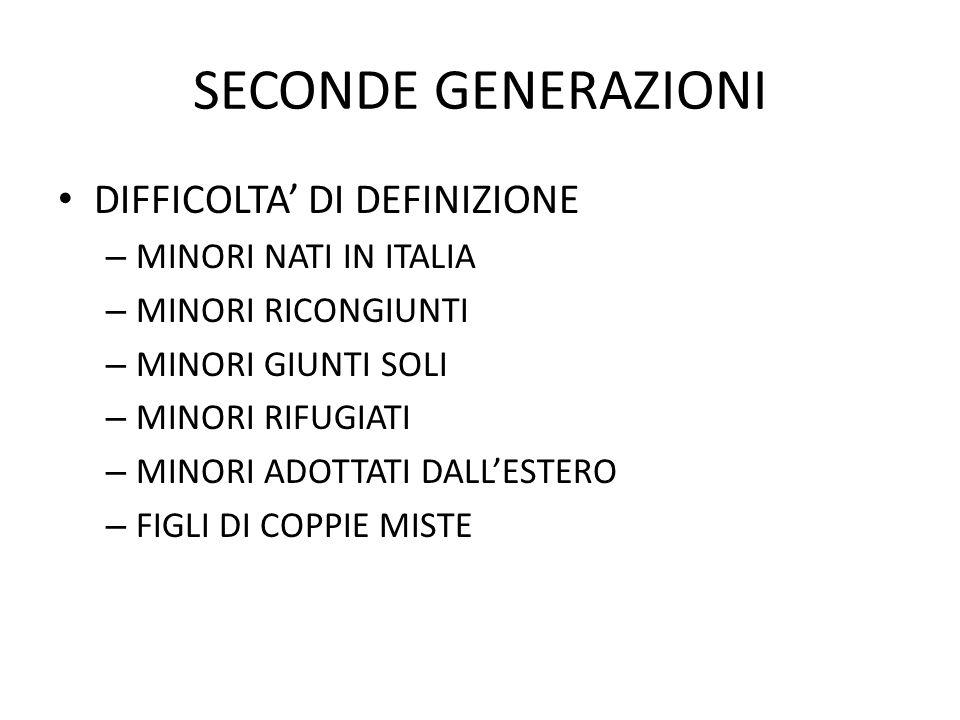 SECONDE GENERAZIONI DIFFICOLTA DI DEFINIZIONE – MINORI NATI IN ITALIA – MINORI RICONGIUNTI – MINORI GIUNTI SOLI – MINORI RIFUGIATI – MINORI ADOTTATI D