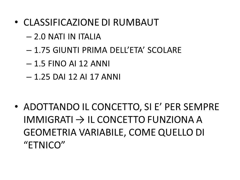 CLASSIFICAZIONE DI RUMBAUT – 2.0 NATI IN ITALIA – 1.75 GIUNTI PRIMA DELLETA SCOLARE – 1.5 FINO AI 12 ANNI – 1.25 DAI 12 AI 17 ANNI ADOTTANDO IL CONCET
