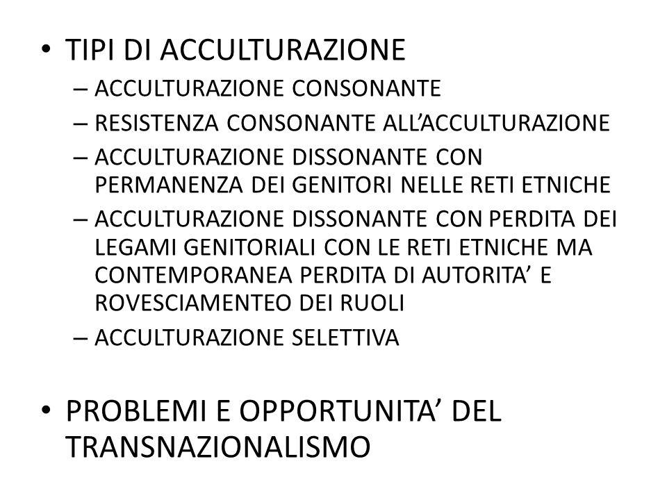 TIPI DI ACCULTURAZIONE – ACCULTURAZIONE CONSONANTE – RESISTENZA CONSONANTE ALLACCULTURAZIONE – ACCULTURAZIONE DISSONANTE CON PERMANENZA DEI GENITORI N