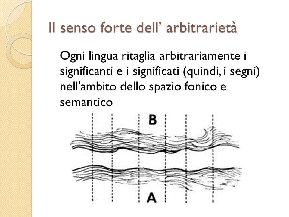 Il senso forte dell arbitrarietà Ogni lingua ritaglia arbitrariamente i significanti e i significati (quindi, i segni) nell'ambito dello spazio fonico