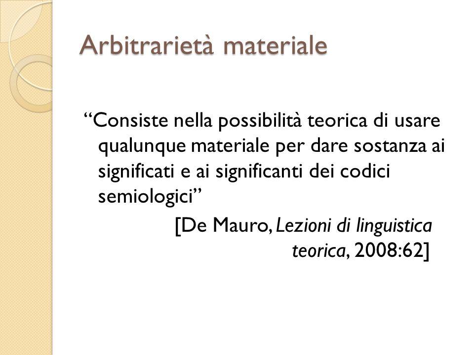 Arbitrarietà materiale Consiste nella possibilità teorica di usare qualunque materiale per dare sostanza ai significati e ai significanti dei codici s