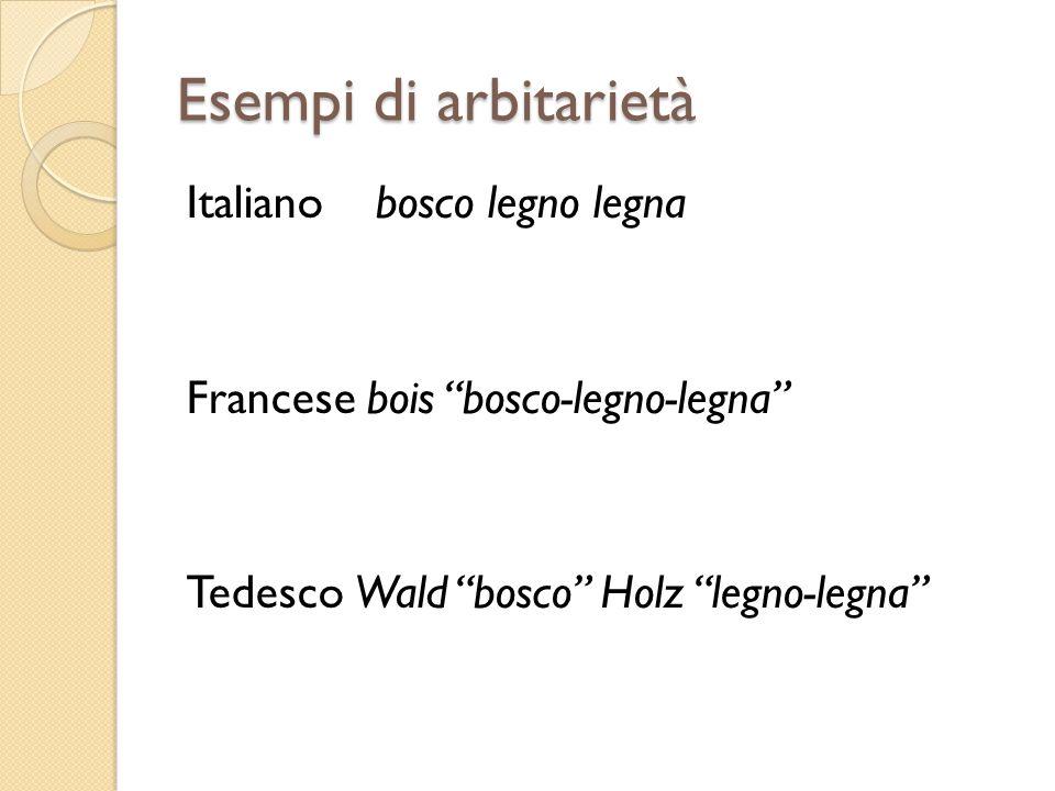 Esempi di arbitrarietà Italiano: [kasa] [ka:sa] casa Tedesco: Stadt [ tat ] Staat [ ta:t ] città stato