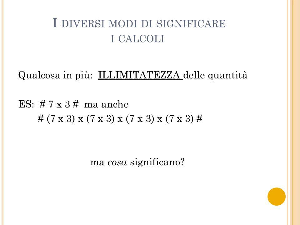 I DIVERSI MODI DI SIGNIFICARE I CALCOLI Qualcosa in più: ILLIMITATEZZA delle quantità ES: # 7 x 3 # ma anche # (7 x 3) x (7 x 3) x (7 x 3) x (7 x 3) #