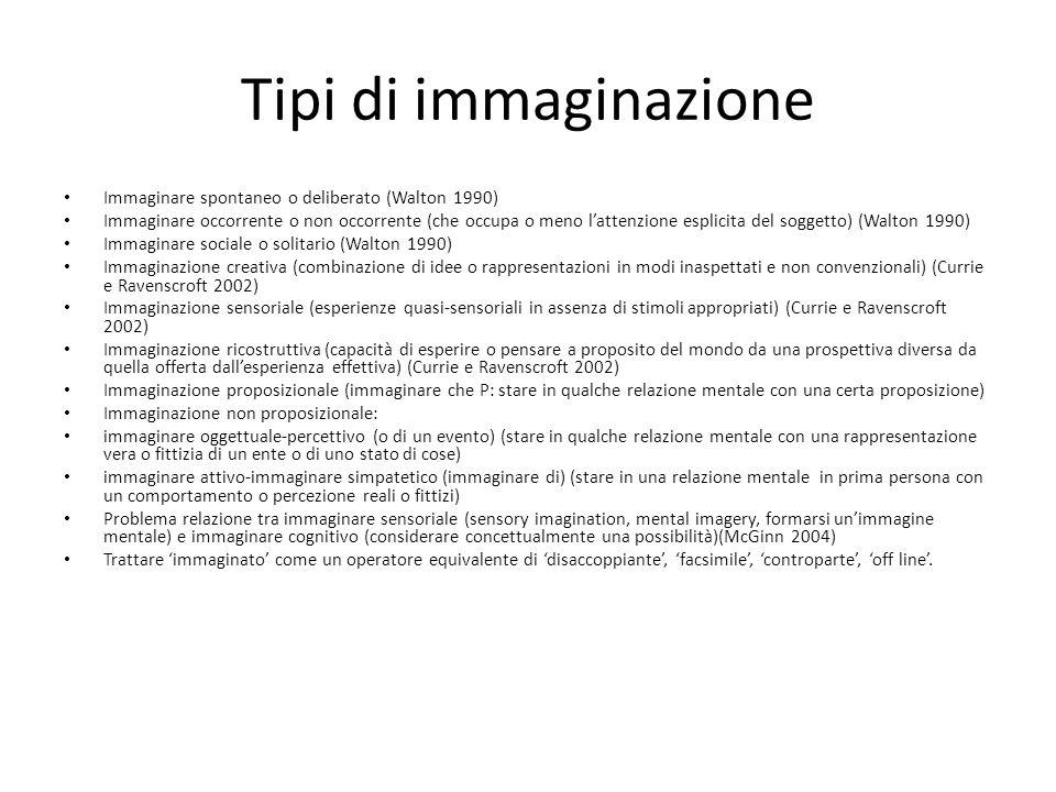 Tipi di immaginazione Immaginare spontaneo o deliberato (Walton 1990) Immaginare occorrente o non occorrente (che occupa o meno lattenzione esplicita