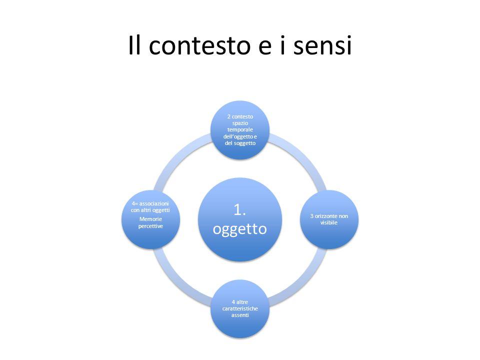 Il contesto e i sensi 1.