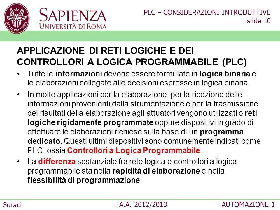PLC – CONSIDERAZIONI INTRODUTTIVE slide 10 Suraci A.A. 2012/2013AUTOMAZIONE 1 APPLICAZIONE DI RETI LOGICHE E DEI CONTROLLORI A LOGICA PROGRAMMABILE (P