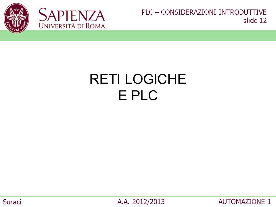 PLC – CONSIDERAZIONI INTRODUTTIVE slide 12 Suraci A.A. 2012/2013AUTOMAZIONE 1 RETI LOGICHE E PLC