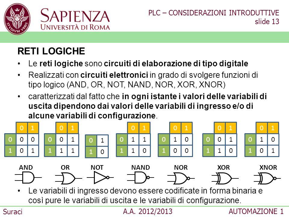 PLC – CONSIDERAZIONI INTRODUTTIVE slide 13 Suraci A.A. 2012/2013AUTOMAZIONE 1 RETI LOGICHE Le reti logiche sono circuiti di elaborazione di tipo digit