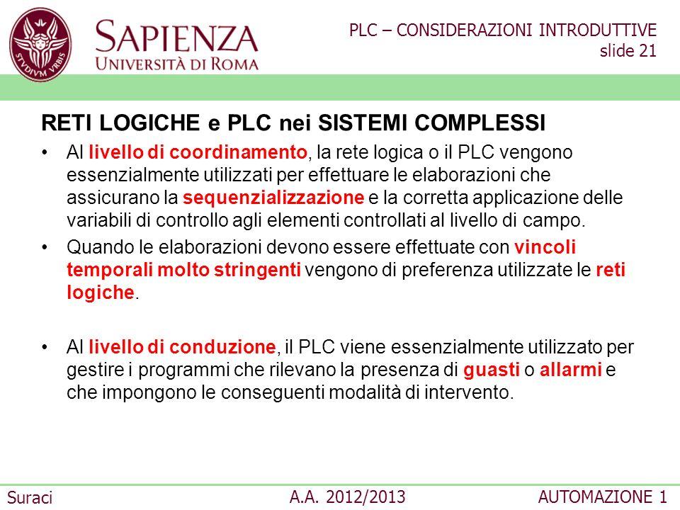 PLC – CONSIDERAZIONI INTRODUTTIVE slide 21 Suraci A.A. 2012/2013AUTOMAZIONE 1 RETI LOGICHE e PLC nei SISTEMI COMPLESSI Al livello di coordinamento, la
