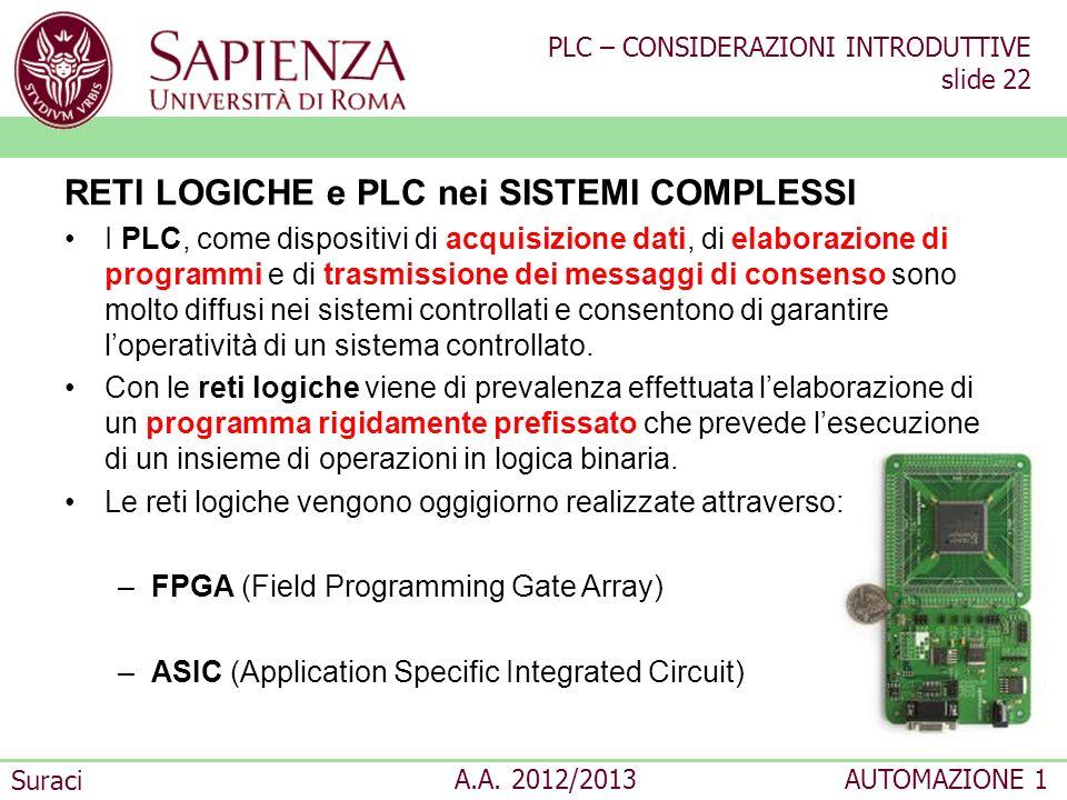 PLC – CONSIDERAZIONI INTRODUTTIVE slide 22 Suraci A.A. 2012/2013AUTOMAZIONE 1 RETI LOGICHE e PLC nei SISTEMI COMPLESSI I PLC, come dispositivi di acqu