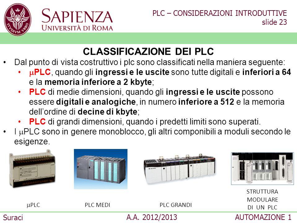 PLC – CONSIDERAZIONI INTRODUTTIVE slide 23 Suraci A.A. 2012/2013AUTOMAZIONE 1 PLC PLC MEDI PLC GRANDI STRUTTURA MODULARE DI UN PLC CLASSIFICAZIONE DEI