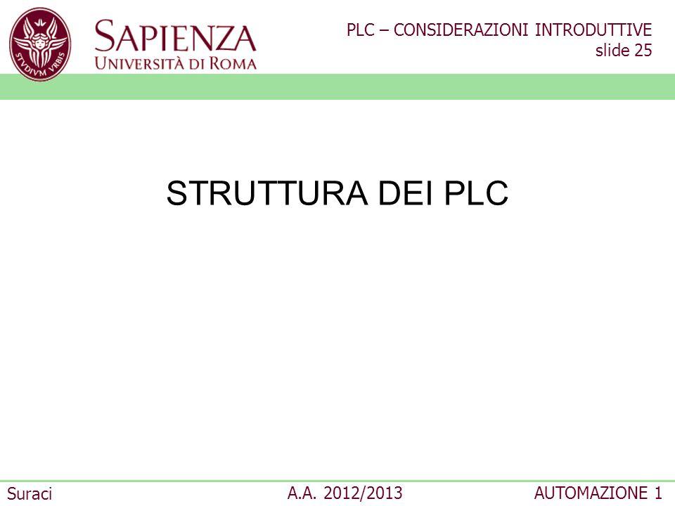 PLC – CONSIDERAZIONI INTRODUTTIVE slide 25 Suraci A.A. 2012/2013AUTOMAZIONE 1 STRUTTURA DEI PLC
