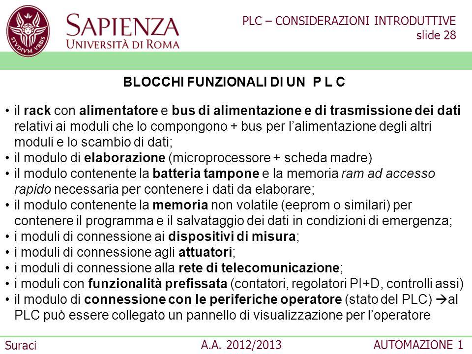 PLC – CONSIDERAZIONI INTRODUTTIVE slide 28 Suraci A.A. 2012/2013AUTOMAZIONE 1 BLOCCHI FUNZIONALI DI UN P L C il rack con alimentatore e bus di aliment
