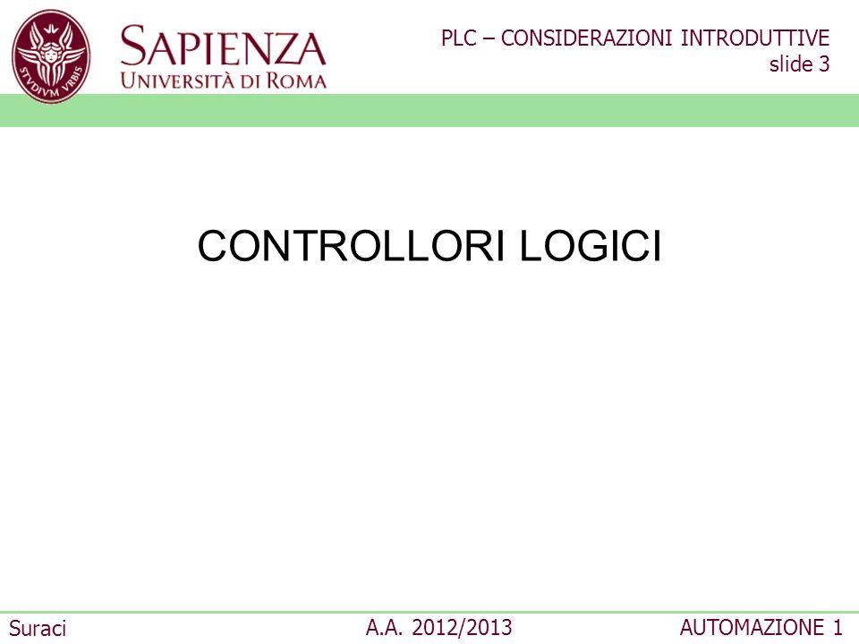 PLC – CONSIDERAZIONI INTRODUTTIVE slide 3 Suraci A.A. 2012/2013AUTOMAZIONE 1 CONTROLLORI LOGICI