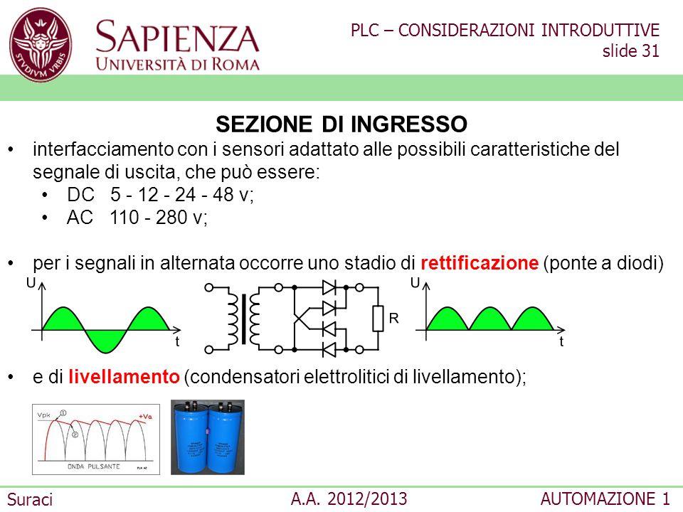 PLC – CONSIDERAZIONI INTRODUTTIVE slide 31 Suraci A.A. 2012/2013AUTOMAZIONE 1 SEZIONE DI INGRESSO interfacciamento con i sensori adattato alle possibi