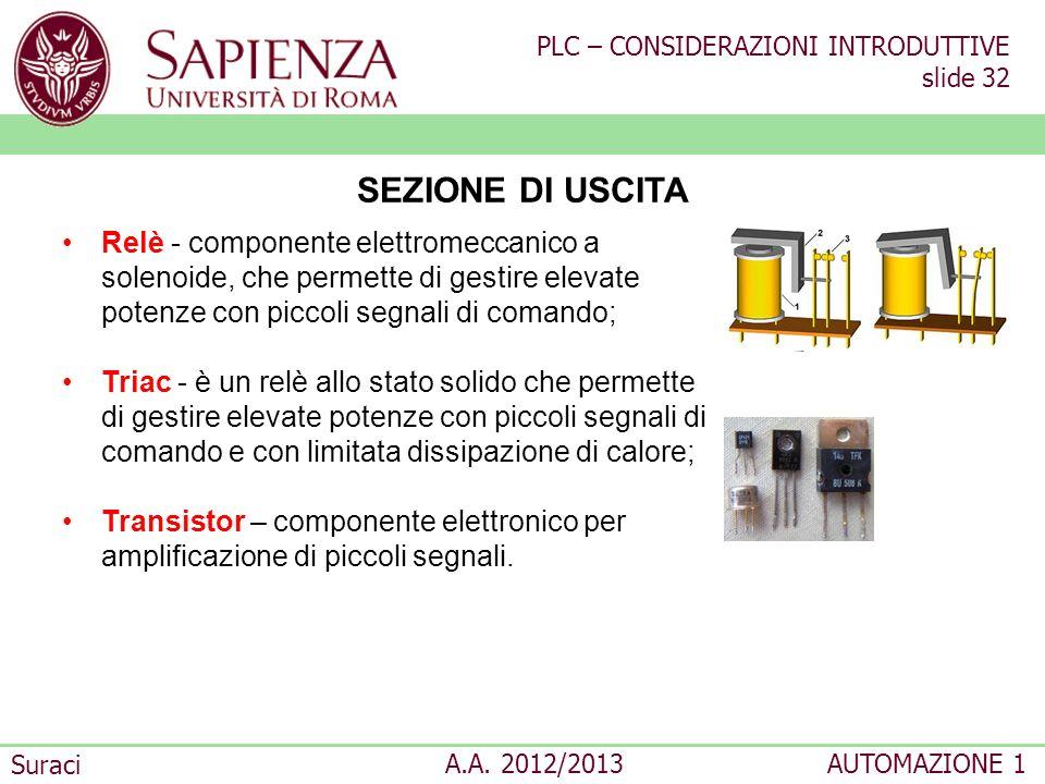 PLC – CONSIDERAZIONI INTRODUTTIVE slide 32 Suraci A.A. 2012/2013AUTOMAZIONE 1 SEZIONE DI USCITA Relè - componente elettromeccanico a solenoide, che pe