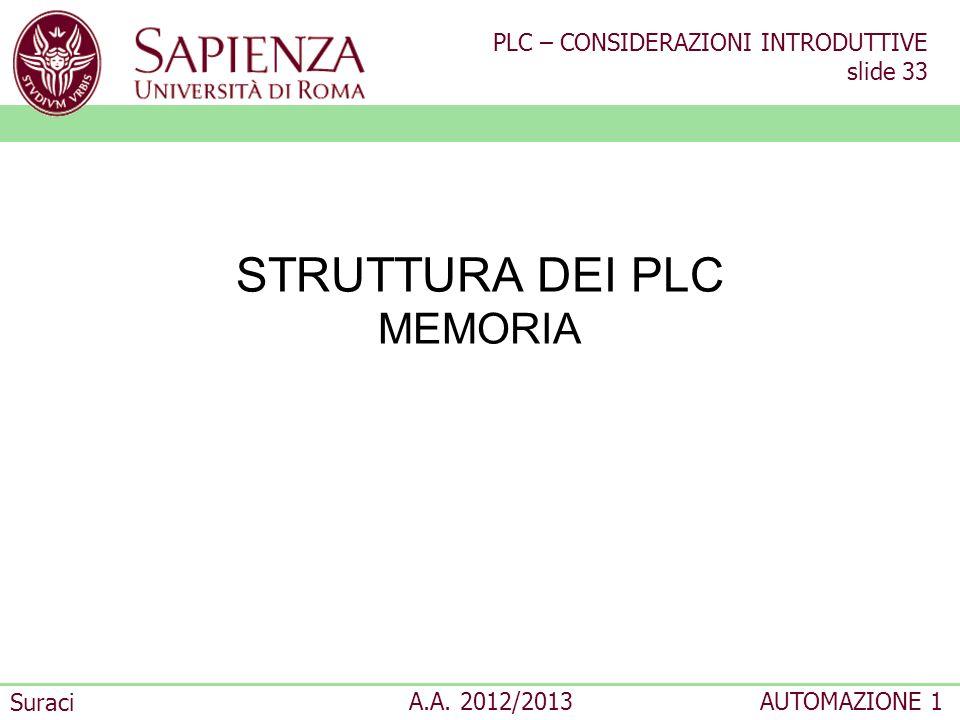 PLC – CONSIDERAZIONI INTRODUTTIVE slide 33 Suraci A.A. 2012/2013AUTOMAZIONE 1 STRUTTURA DEI PLC MEMORIA